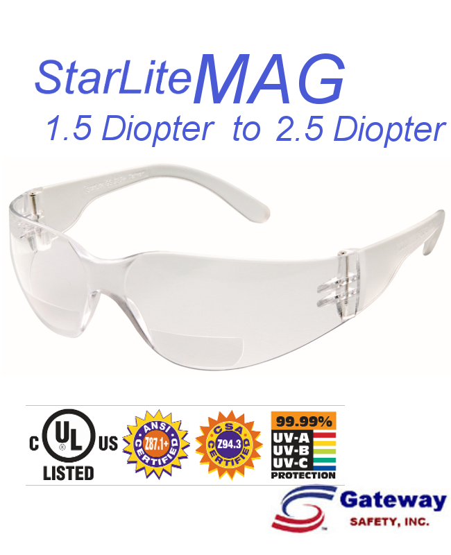 4f5385408c7d StarLite MAG Always In Focus! Right On Budget, In/Out Mirror Lens/